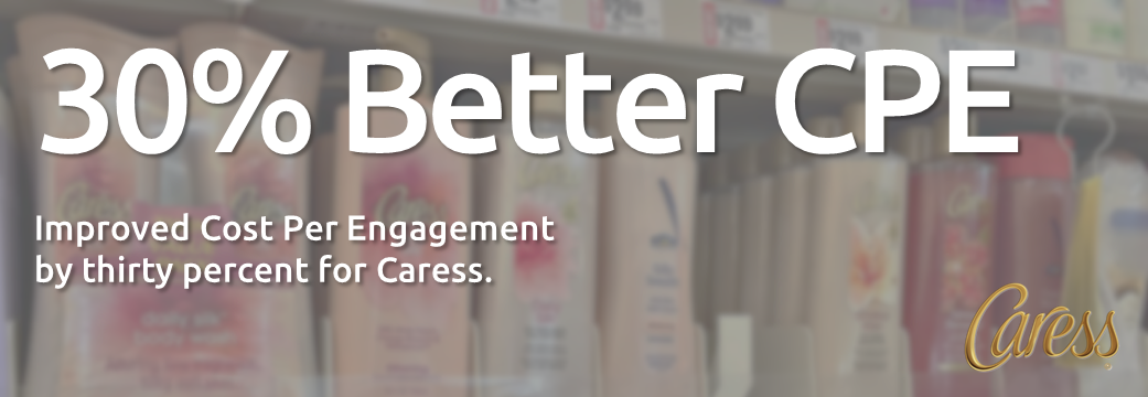 Improved Cosr Per Engagement by thirty percent for Caress