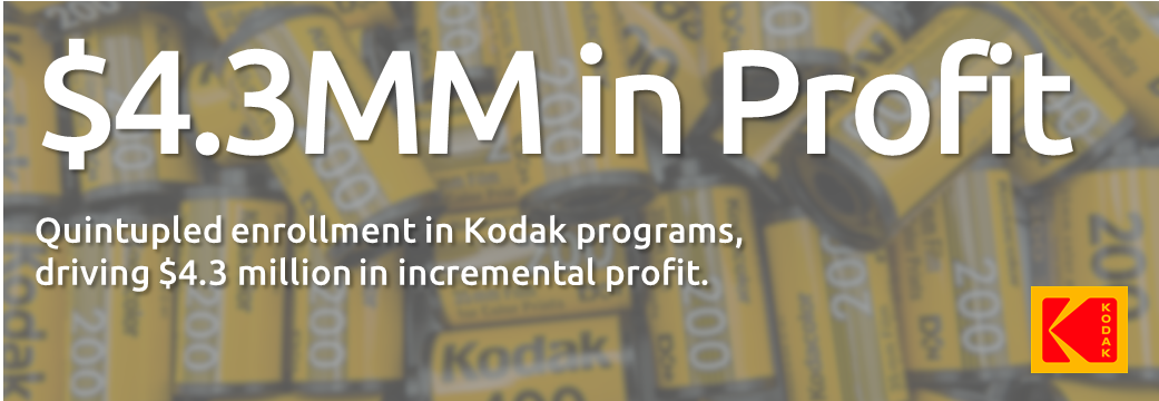 Quintupled enrollment in Kodak CRM programs, driving $4.3 million in incremental profit