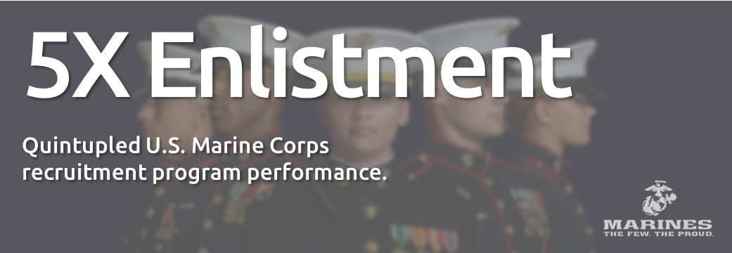 Quintupled U.S. Maarine Corps recruitment program enrollment